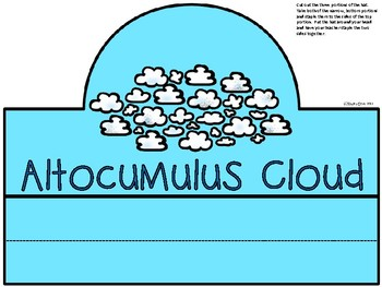A+ Clouds: Different Types... Hats