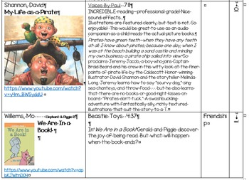 A Collection of Links to Stories Read Aloud--A GROWING Resource
