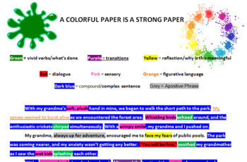 Narrative Writing: A Colorful Paper is a Strong Paper
