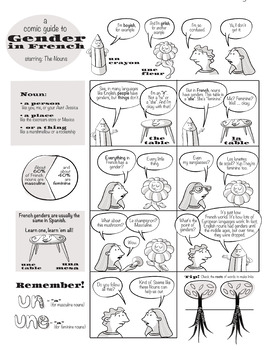 A Comic Guide to Genders in French