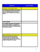 A Common Core Teacher Journal! For your ideas & lessons! 4