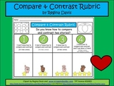 A+ Compare And Contrast Rubric