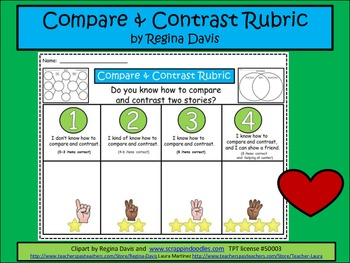 A+ Compare And Contrast Rubric