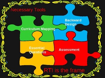 A Crash Course for Starting Curriculum Mapping