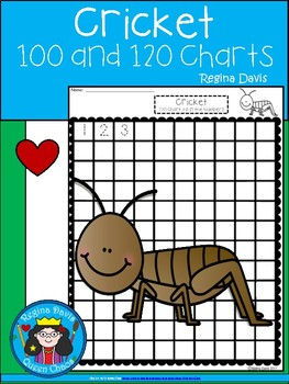 A+ Cricket: Numbers 100 and 120 Chart