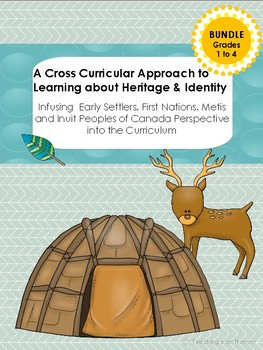 A Cross Curricular Approach to Learning about Heritage & Identity