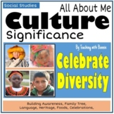All About Me: Back to School: Grade 2/3 Cultural Perspecti