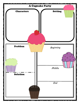 A Cupcake Party Story Map - Graphic Organizer