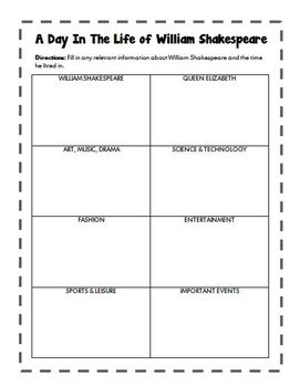 A Day In The Life Of Shakespeare Graphic Organizer