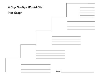 A Day No Pigs Would Die Plot Graph - Robert Newton Peck