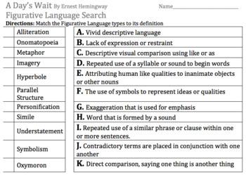 A Day's Wait - Ernest Hemingway - Figurative Language Search