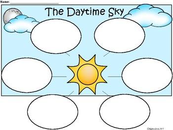 A+ Daytime Sky ...Three Graphic Organizers