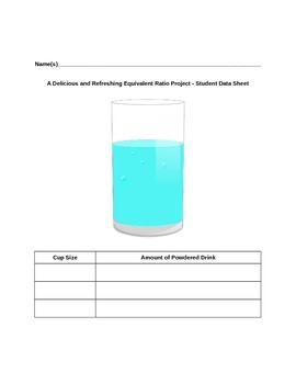 A Delicious and Refreshing Equivalent Ratio Project - Common Core - 6RPA.3