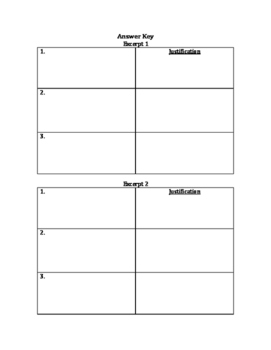 A Diary of a Wimpy Kid Excerpt Activity Centers