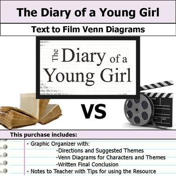 A Diary of a Young Girl - Text to Film Venn Diagram and Wr