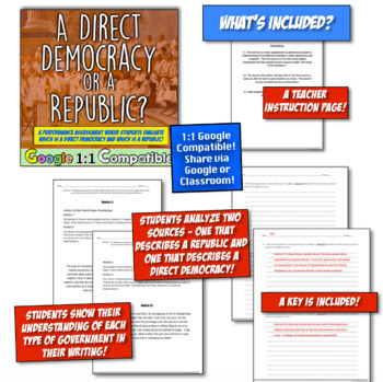 A Direct Democracy or a Republic? Analyze Two Sources! A Performance Assessment!