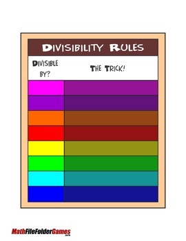 A Divisibility Riddle
