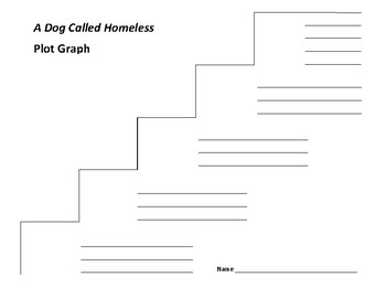 A Dog Called Homeless Plot Graph - Sarah Lean