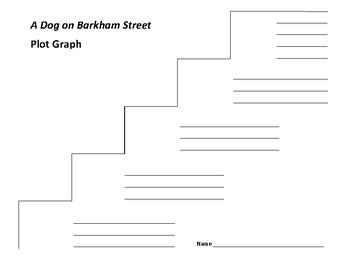 A Dog on Barkham Street Plot Graph - Mark Stolz