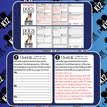 A Dog's Journey Movie Guide | Questions | Worksheet (PG - 2019)