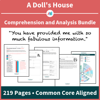 A Doll's House – Comprehension and Analysis Bundle