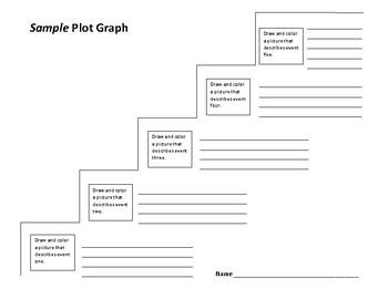 A Doll's House Plot Graph - Henrik Ibsen