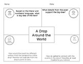 A Drop Around the World - Depth and Complexity Icons