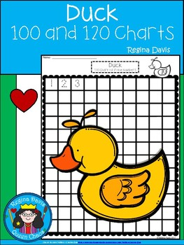 A+ Duck: Numbers 100 and 120 Chart