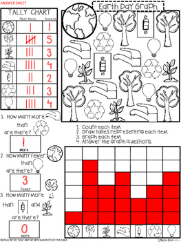 A+ Earth Day: Count, Tally, Graph, and Compare
