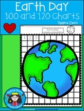 A+ Earth Day: Numbers 100 and 120 Chart