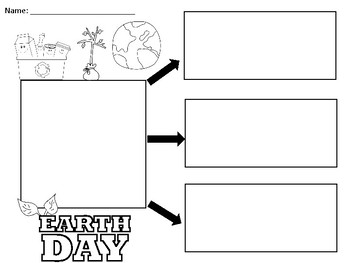 A+  Earth Day ... Three Graphic Organizers