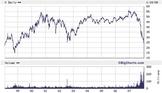 A Economics: The Crash of 2008.