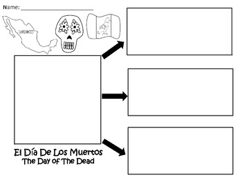 A+ El Dia de los Muertos or The Day Of The Dead.... English Graphic Organizers