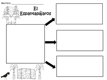 A+ El Espantapajaros: Spanish Graphic Organizers