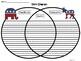 A+ Election Day: Republicans & Democrats Venn Diagram...Compare and Contrast