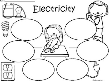 A+ Electricity ...Three Graphic Organizers