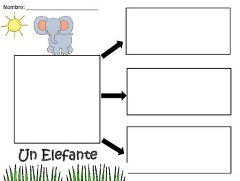 A+ Elephant: El Elefante...Three Spanish Graphic Organizers