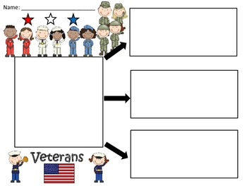 A+  FREEBIE for Veterans Day... Veterans: Three Graphic Organizers