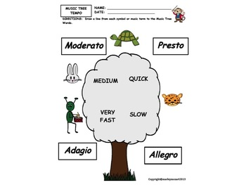 A FUN MUSIC TEMPO WORKSHEET/ASSESSMENT !  GREAT FOR SUBS!  w Answer Key