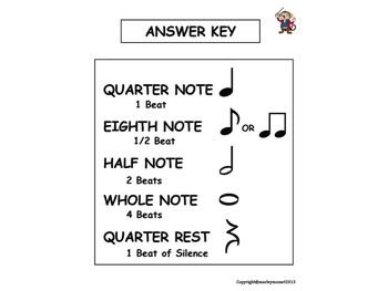 A FUN WORKSHEET ON MUSIC NOTE VALUES- GREAT FOR SUBS! w Answer Key!