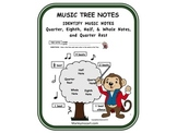 A FUN WORKSHEET ON MUSIC NOTE VALUES- GREAT FOR SUBS! w An