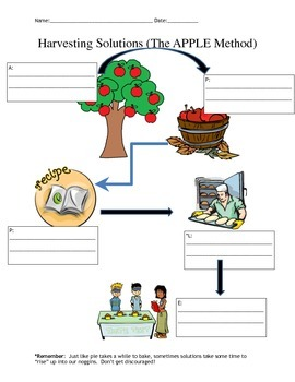 A Fall-Themed Graphic Organizer to Help Kids Solve Word Problems
