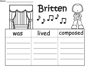 A+  Famous Composer: Britten ... Three Graphic Organizers