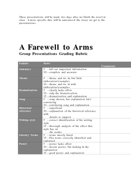 A Farewell to Arms Group Presentation Project