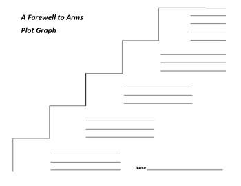 A Farewell to Arms Plot Graph - Ernest Hemingway