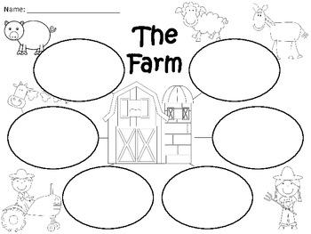 A+  Farm ... Three Graphic Organizers