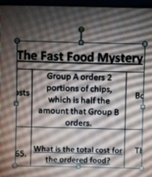 A Fast Food Mystery