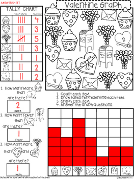 A+ February Valentine: Count, Tally, Graph, and Compare