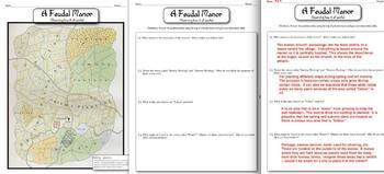 Feudal Manor! Students examine a feudal manor & draw conclusions about land use!