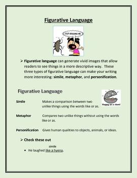 Figurative Language Lesson for Descriptive Writing